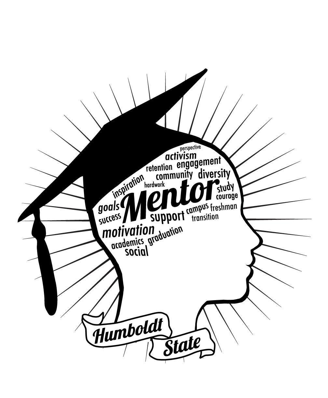 Logo of Ramp Mentor Program
